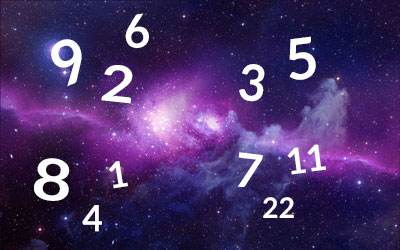 Numerology Reading and Significance of Energy Groups and Repeated Numbers